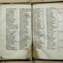 Monastic Life in the medieval cathedral: Cawston's register